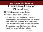 fundamental rules for dimensioning