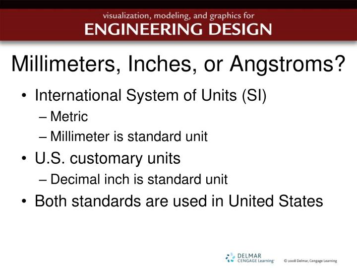Millimeters, Inches, or Angstroms?