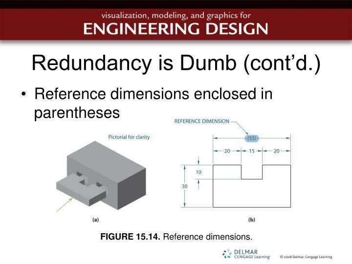 Redundancy is Dumb (cont'd.)