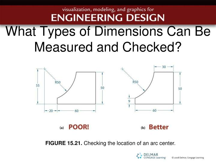 What Types of Dimensions Can Be Measured and Checked?