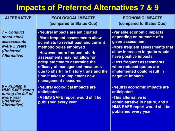 Impacts of Preferred Alternatives 7 & 9