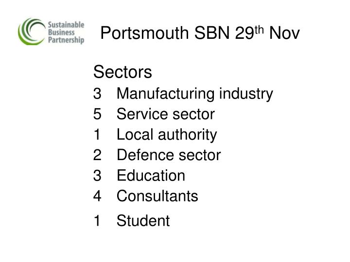 Portsmouth sbn 29 th nov