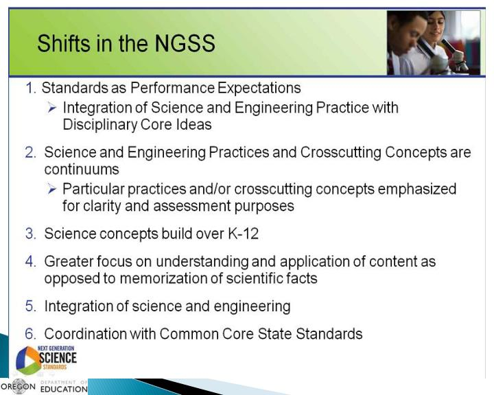 Summary: Shifts in the Teaching and Learning of Science
