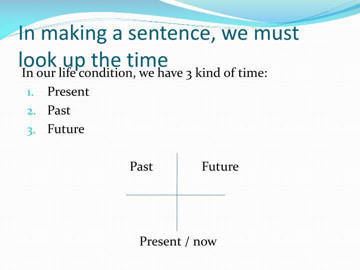 In making a sentence, we must look up the time