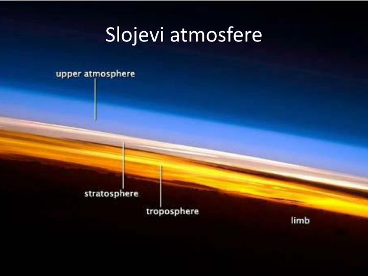 Slojevi atmosfere