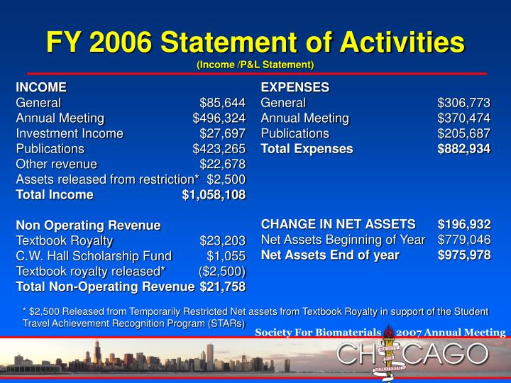 FY 2006 Statement of Activities
