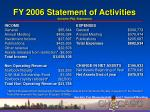 fy 2006 statement of activities income p l statement