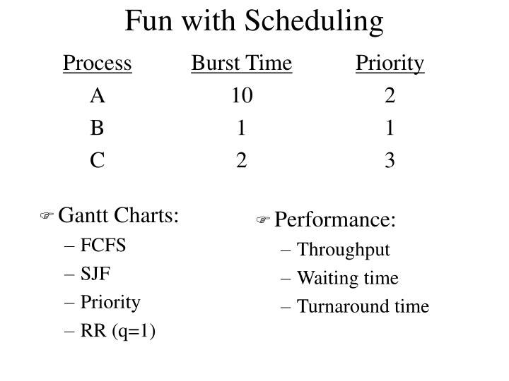 Fun with Scheduling