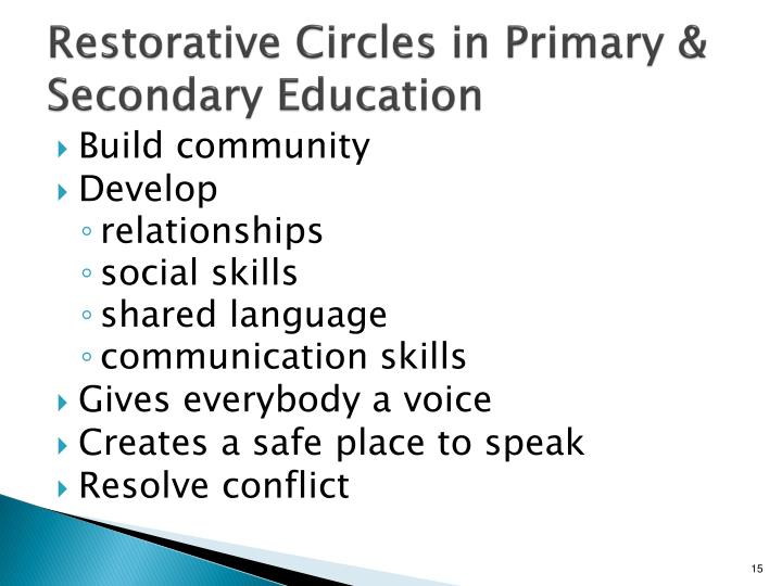 Restorative Circles in Primary & Secondary Education