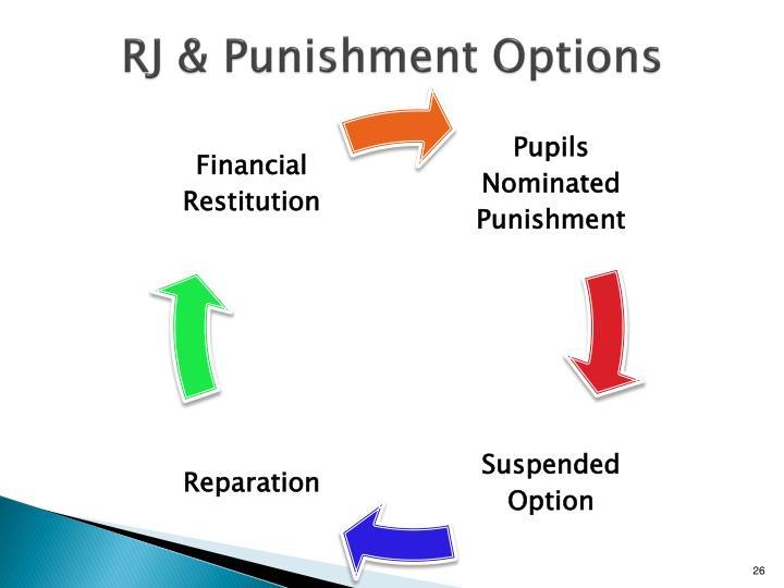 RJ & Punishment Options