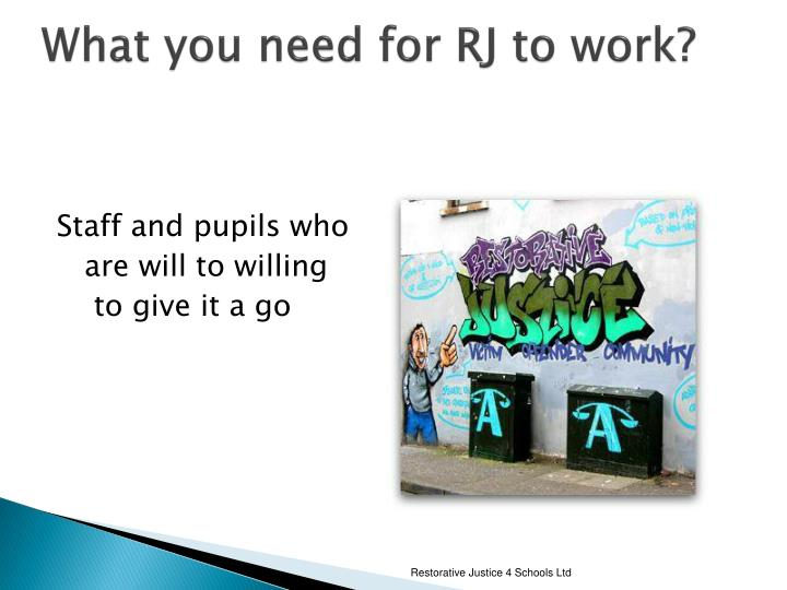 What you need for RJ to work?