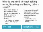 why do we need to teach taking turns listening and letting others speak