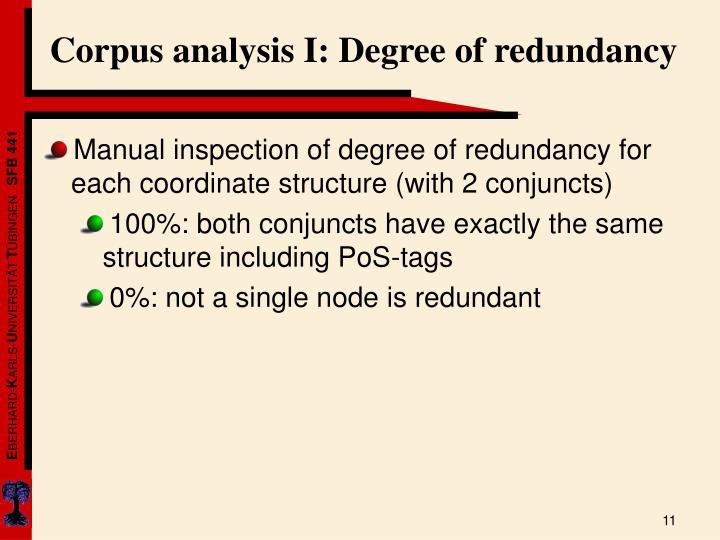 Corpus analysis I: Degree of redundancy