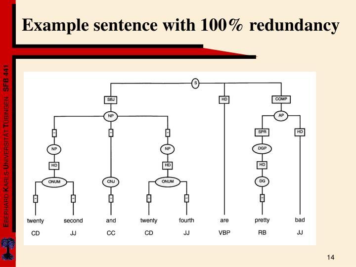 Example sentence with 100% redundancy