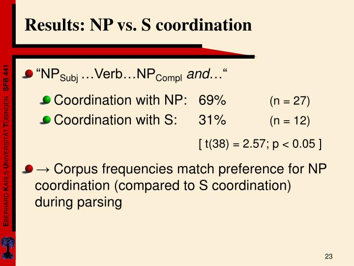 Results: NP vs. S coordination