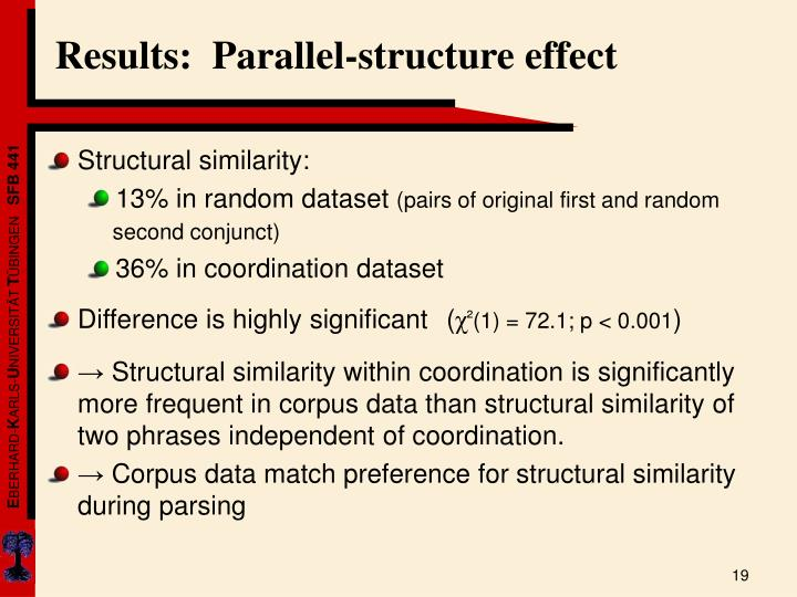 Results:  Parallel-structure effect