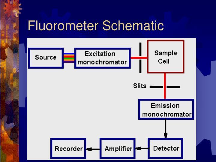 Fluorometer Schematic
