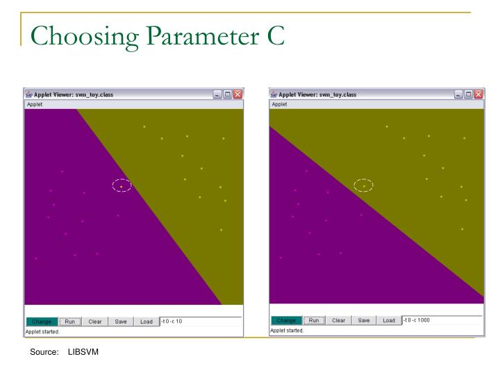 Choosing Parameter C