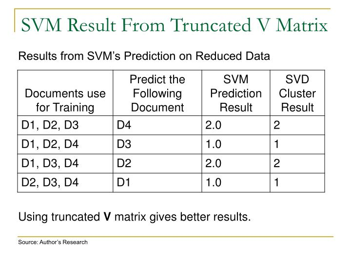 SVM Result From Truncated V Matrix