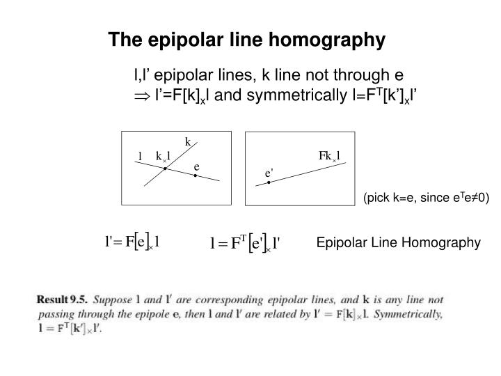 The epipolar line homography