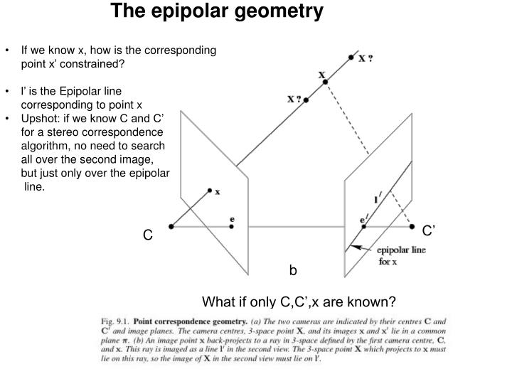 The epipolar geometry