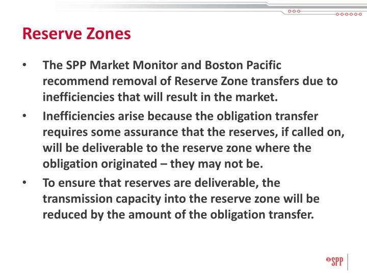 Reserve Zones