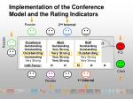 implementation of the conference model and the rating indicators