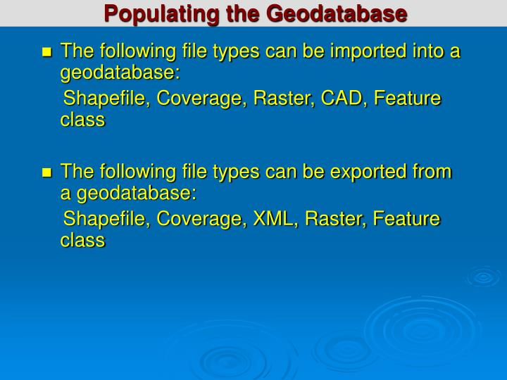 Populating the Geodatabase