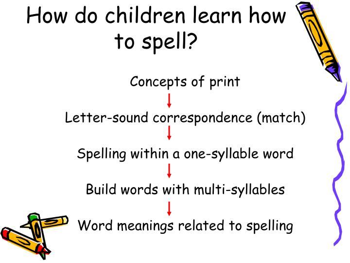 How do children learn how to spell?