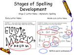 stages of spelling development2