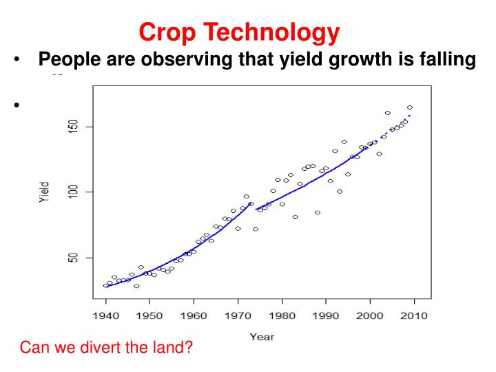 Crop Technology
