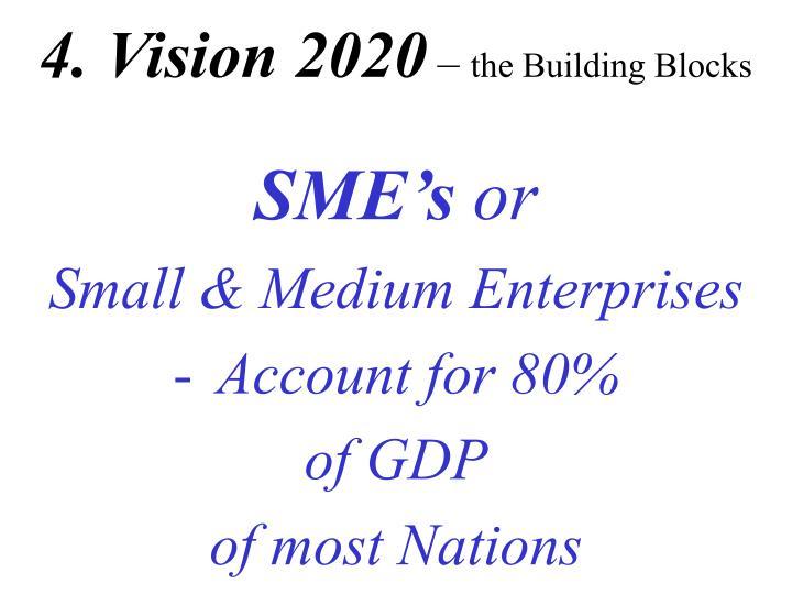 4. Vision 2020