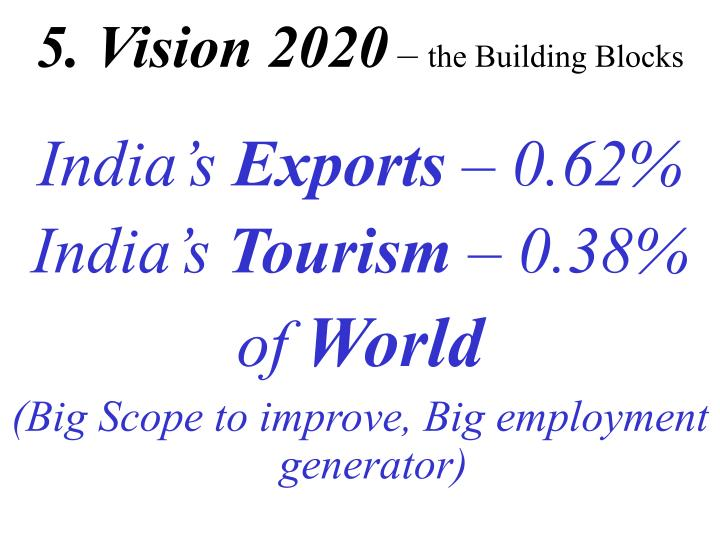 5. Vision 2020