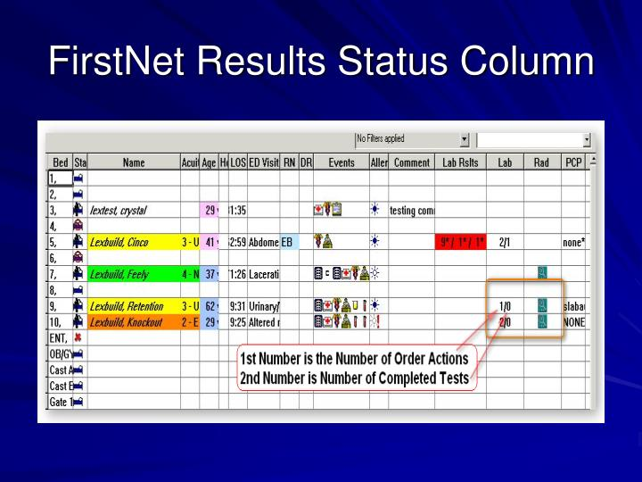 FirstNet Results Status Column