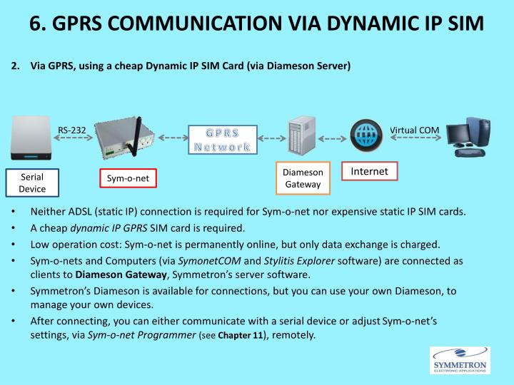 6. GPRS COMMUNICATION VIA DYNAMIC IP SIM