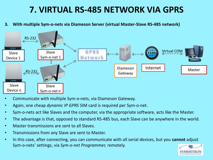 7. VIRTUAL RS-485 NETWORK VIA GPRS