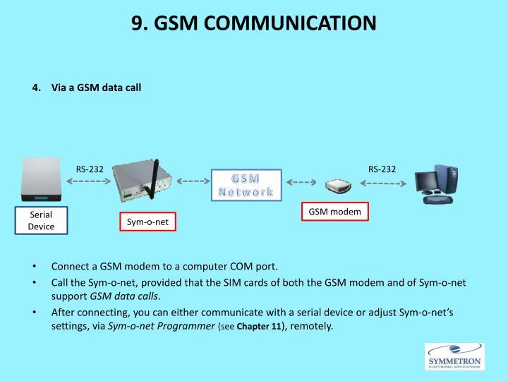 9. GSM COMMUNICATION