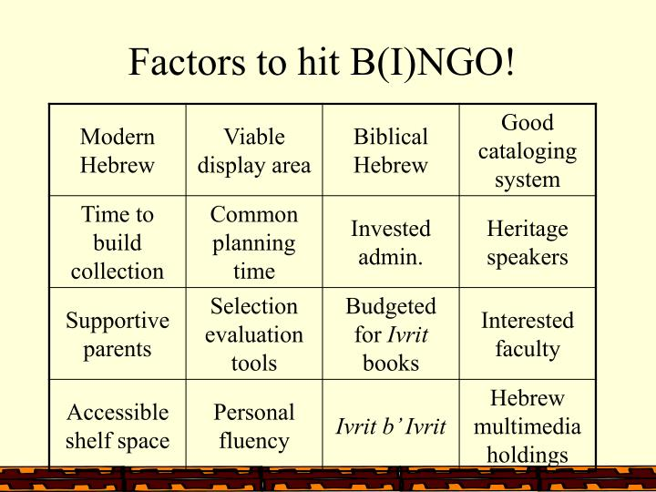 Factors to hit B(I)NGO!