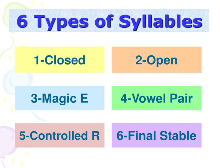 6 types of syllables1