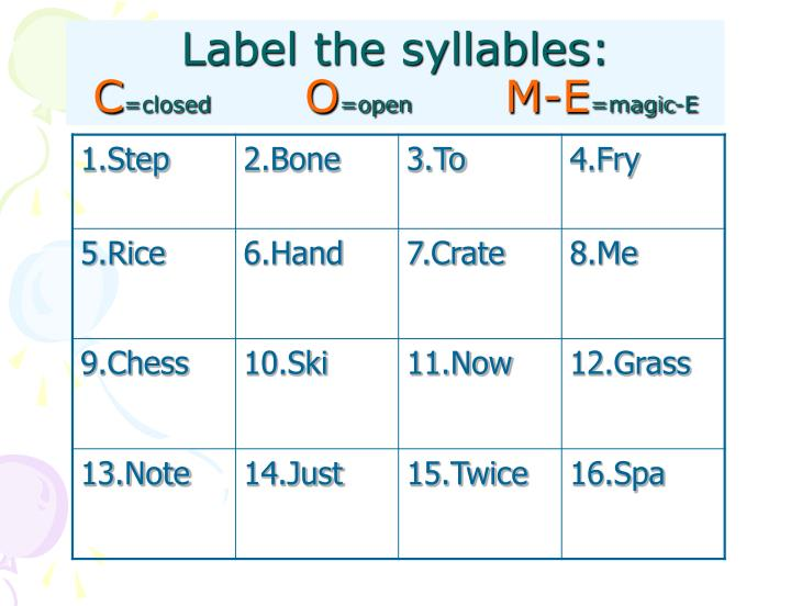 Label the syllables: