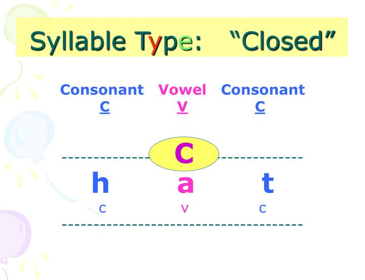 Syllable T
