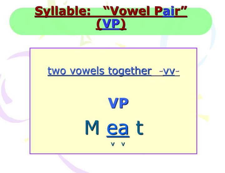 "Syllable:   ""Vowel P"