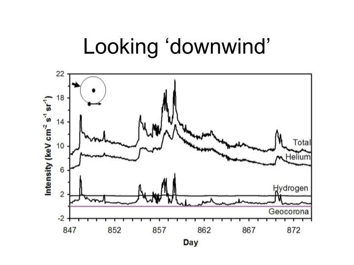 Looking 'downwind'