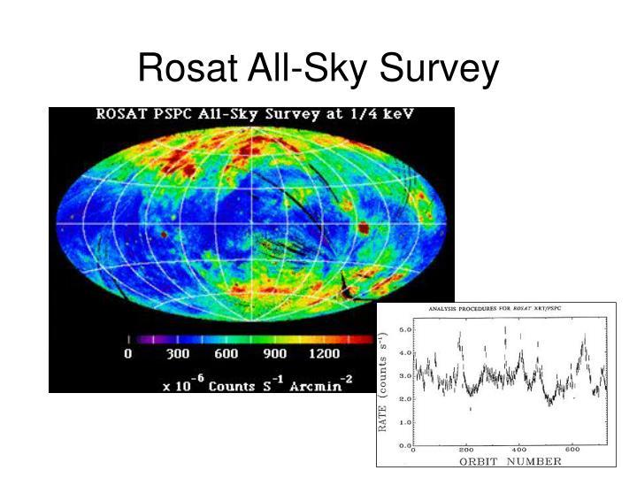 Rosat All-Sky Survey
