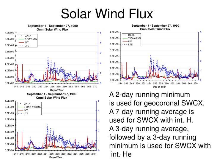 Solar Wind Flux