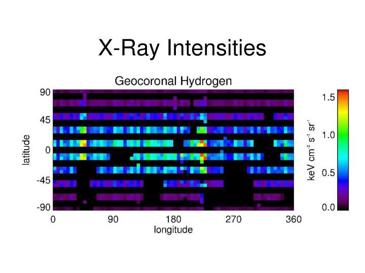 X-Ray Intensities