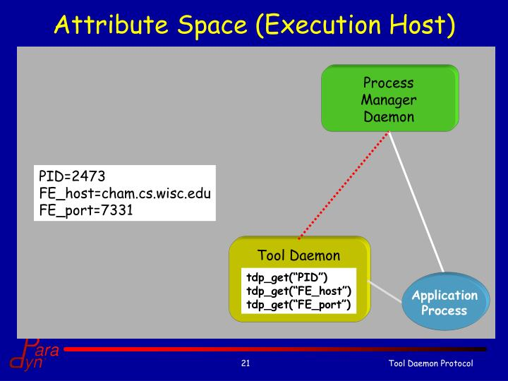 Attribute Space (Execution Host)