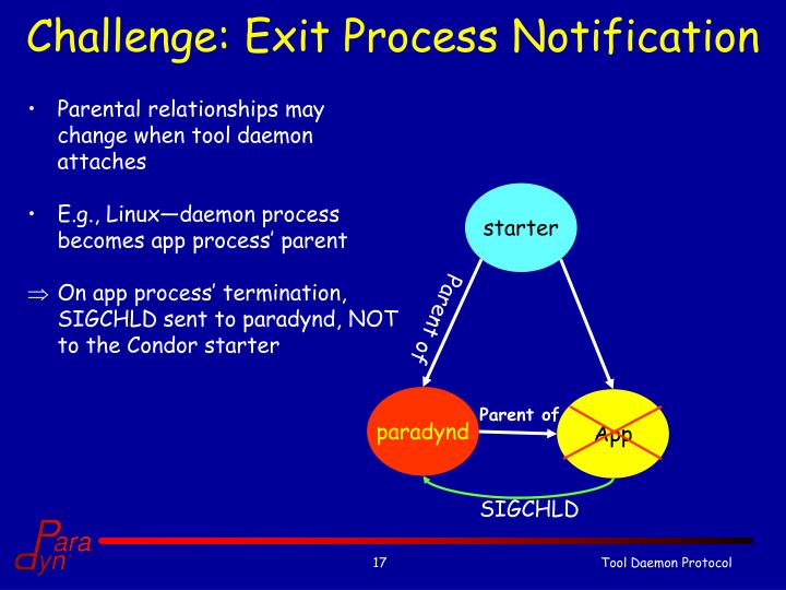 Challenge: Exit Process Notification