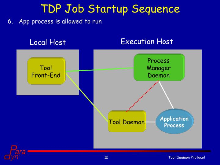 TDP Job Startup Sequence