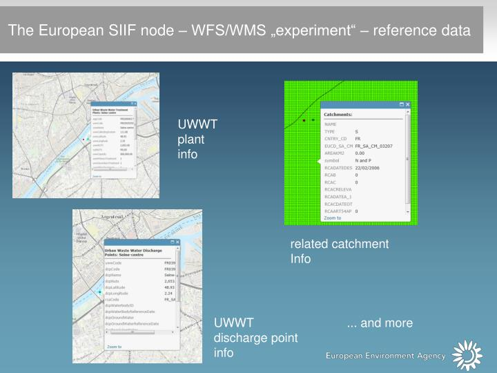 "The European SIIF node – WFS/WMS ""experiment"" – reference data"